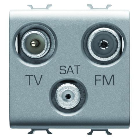 TV-FM-SAT socket