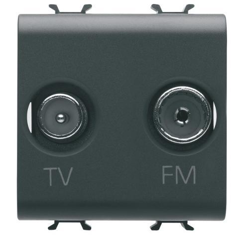 TV-FM socket